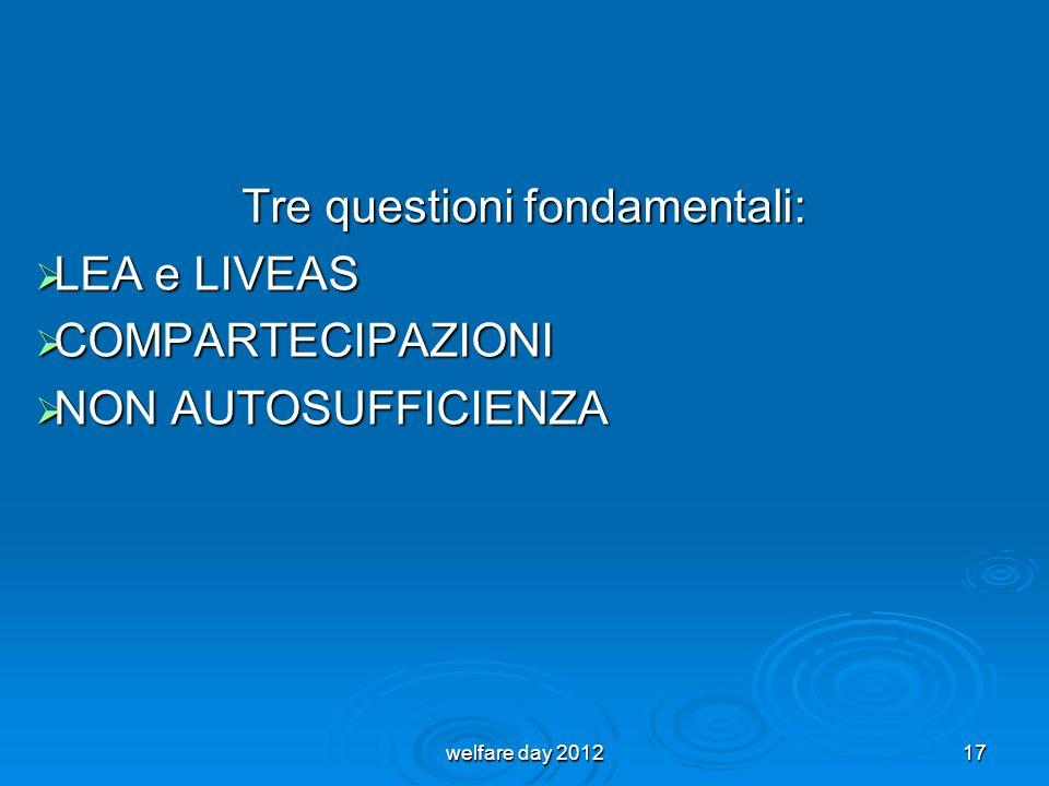 Tre questioni fondamentali: LEA e LIVEAS LEA e LIVEAS COMPARTECIPAZIONI COMPARTECIPAZIONI NON AUTOSUFFICIENZA NON AUTOSUFFICIENZA welfare day 201217