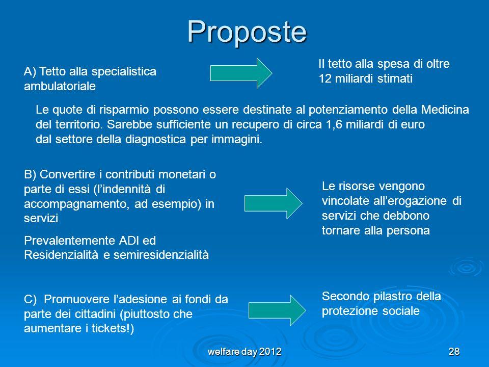 A) Tetto alla specialistica ambulatoriale B) Convertire i contributi monetari o parte di essi (lindennità di accompagnamento, ad esempio) in servizi P