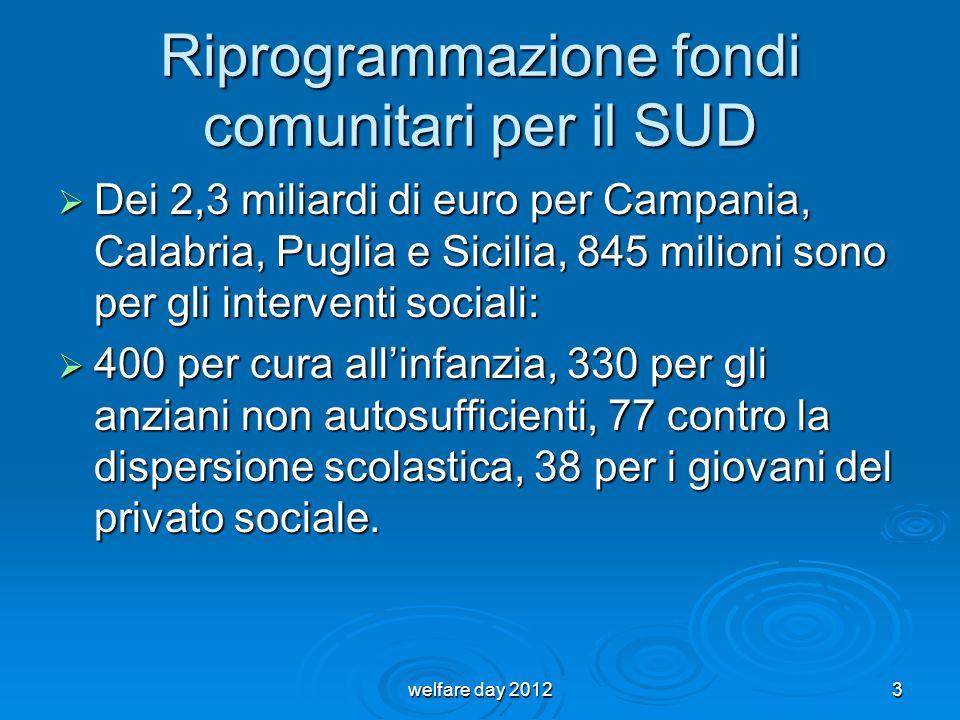 Riprogrammazione fondi comunitari per il SUD Dei 2,3 miliardi di euro per Campania, Calabria, Puglia e Sicilia, 845 milioni sono per gli interventi so