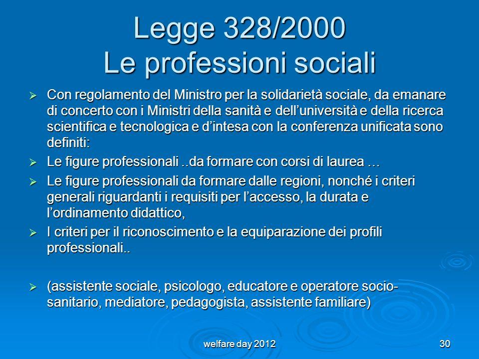 Legge 328/2000 Le professioni sociali Con regolamento del Ministro per la solidarietà sociale, da emanare di concerto con i Ministri della sanità e de
