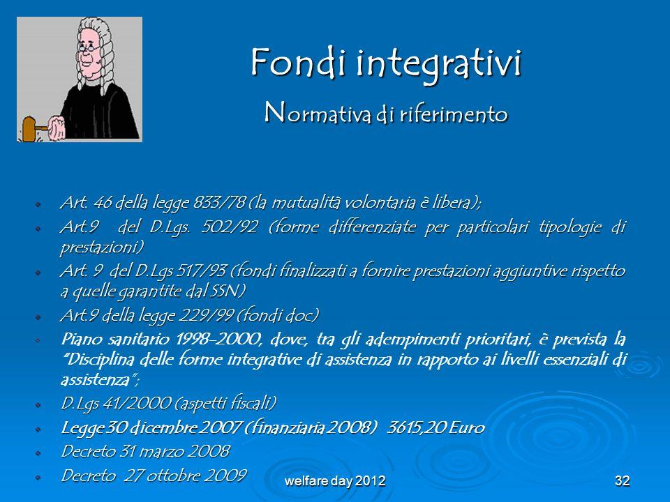 Fondi integrativi N ormativa di riferimento Art. 46 della legge 833/78 (la mutualità volontaria è libera); Art. 46 della legge 833/78 (la mutualità vo