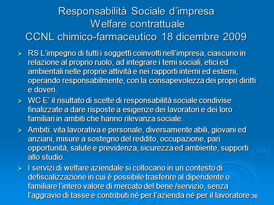 Responsabilità Sociale dimpresa Welfare contrattuale CCNL chimico-farmaceutico 18 dicembre 2009 RS Limpegno di tutti i soggetti coinvolti nellimpresa,