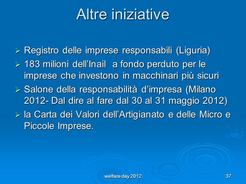 Altre iniziative Registro delle imprese responsabili (Liguria) Registro delle imprese responsabili (Liguria) 183 milioni dellInail a fondo perduto per
