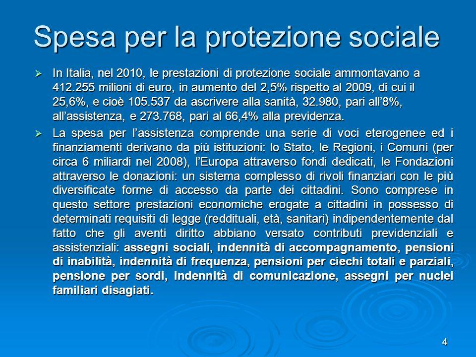 Spesa per la protezione sociale In Italia, nel 2010, le prestazioni di protezione sociale ammontavano a 412.255 milioni di euro, in aumento del 2,5% r