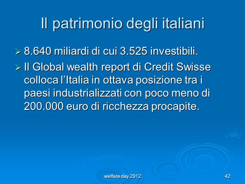 Il patrimonio degli italiani 8.640 miliardi di cui 3.525 investibili. 8.640 miliardi di cui 3.525 investibili. Il Global wealth report di Credit Swiss