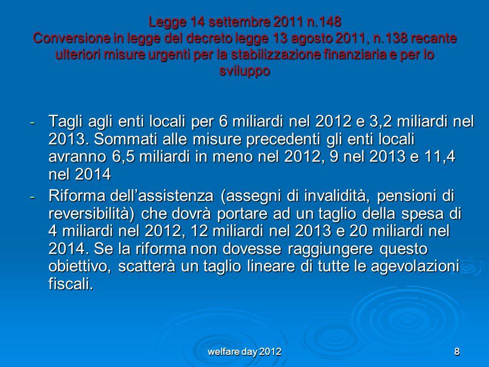 8 Legge 14 settembre 2011 n.148 Conversione in legge del decreto legge 13 agosto 2011, n.138 recante ulteriori misure urgenti per la stabilizzazione f