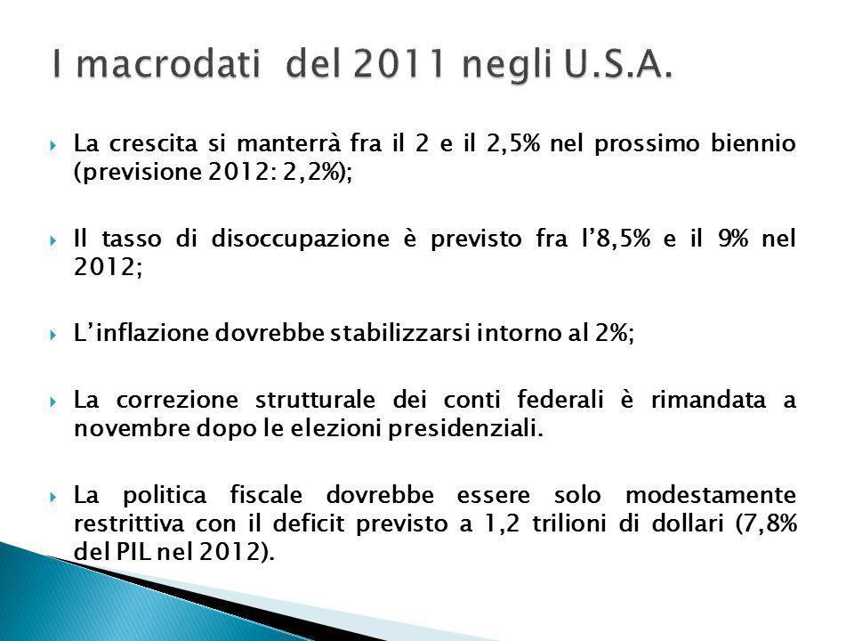 La crescita si manterrà fra il 2 e il 2,5% nel prossimo biennio (previsione 2012: 2,2%); Il tasso di disoccupazione è previsto fra l8,5% e il 9% nel 2