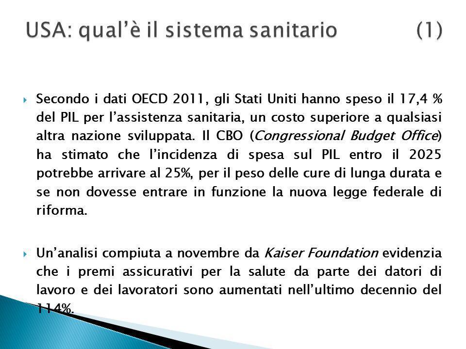 Secondo i dati OECD 2011, gli Stati Uniti hanno speso il 17,4 % del PIL per lassistenza sanitaria, un costo superiore a qualsiasi altra nazione svilup