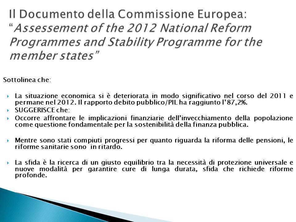 Il PIL europeo è sceso del 4% nel 2011 e le previsioni per il 2012, non sono migliorative.