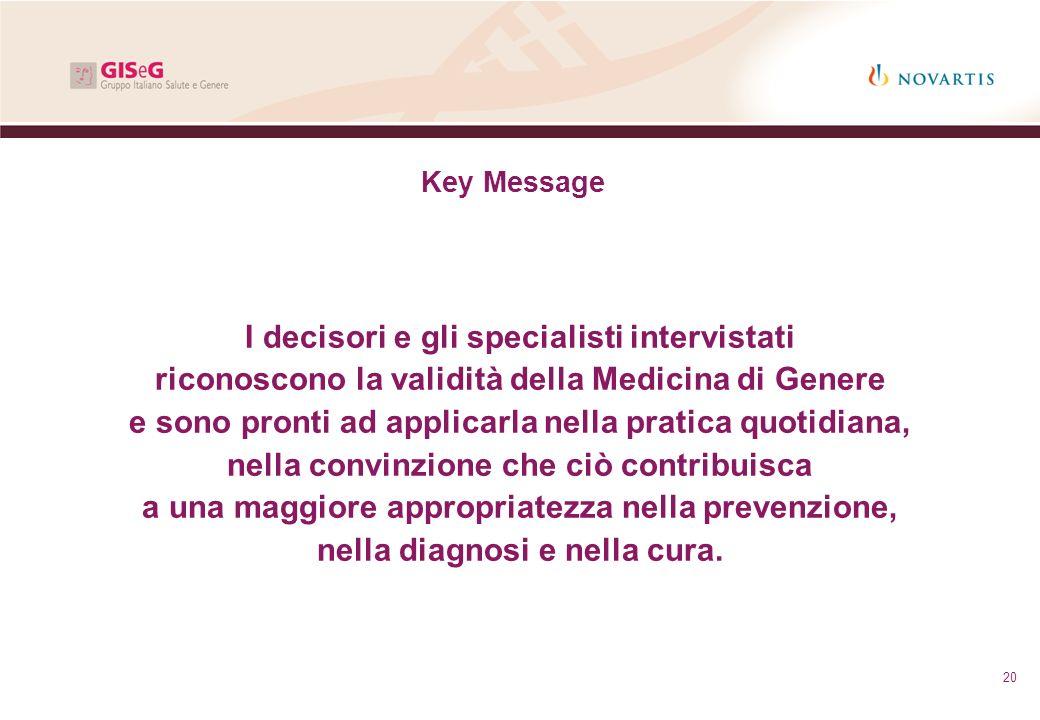 20 Key Message I decisori e gli specialisti intervistati riconoscono la validità della Medicina di Genere e sono pronti ad applicarla nella pratica qu