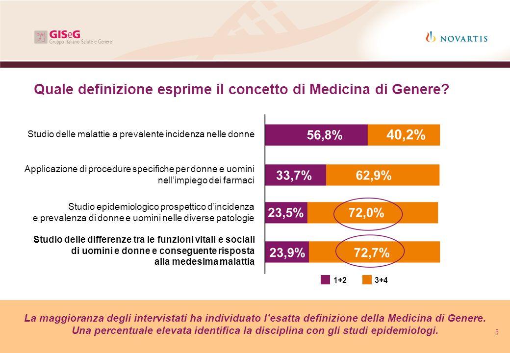 5 Quale definizione esprime il concetto di Medicina di Genere? Studio delle malattie a prevalente incidenza nelle donne Applicazione di procedure spec