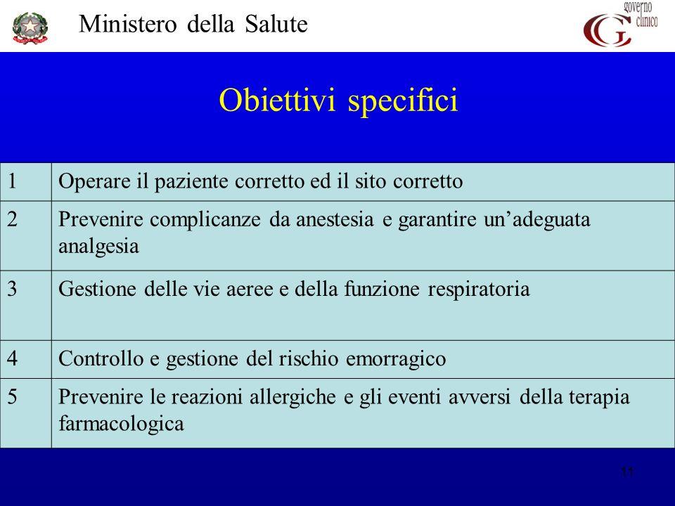 Ministero della Salute 11 Obiettivi specifici 1Operare il paziente corretto ed il sito corretto 2Prevenire complicanze da anestesia e garantire unadeg