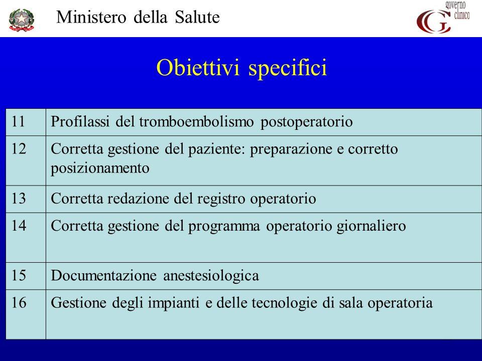 Ministero della Salute 13 11Profilassi del tromboembolismo postoperatorio 12Corretta gestione del paziente: preparazione e corretto posizionamento 13C
