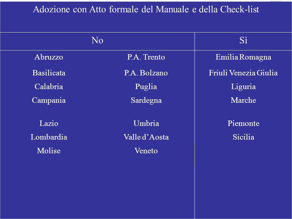 Ministero della Salute 15 Adozione con Atto formale del Manuale e della Check-list NoSì AbruzzoP.A. TrentoEmilia Romagna BasilicataP.A. BolzanoFriuli