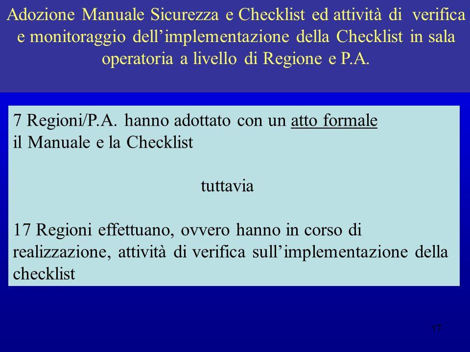 Ministero della Salute 17 Adozione Manuale Sicurezza e Checklist ed attività di verifica e monitoraggio dellimplementazione della Checklist in sala op