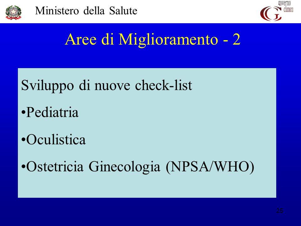 Ministero della Salute 25 Aree di Miglioramento - 2 Sviluppo di nuove check-list Pediatria Oculistica Ostetricia Ginecologia (NPSA/WHO)