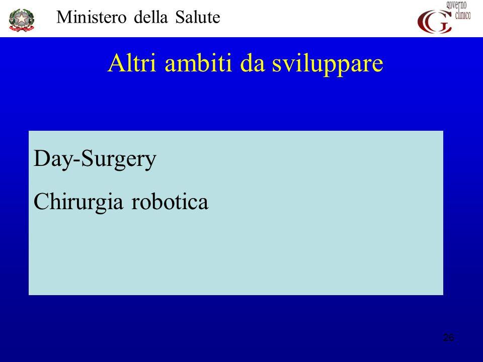Ministero della Salute 26 Altri ambiti da sviluppare Day-Surgery Chirurgia robotica