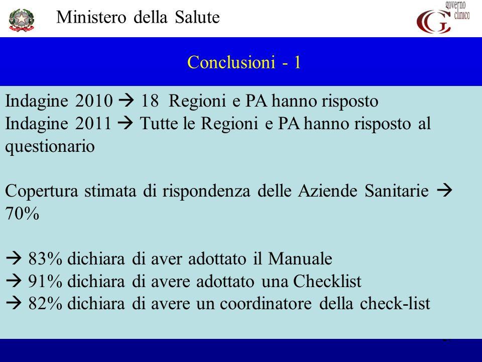 Ministero della Salute 27 Conclusioni - 1 Indagine 2010 18 Regioni e PA hanno risposto Indagine 2011 Tutte le Regioni e PA hanno risposto al questiona