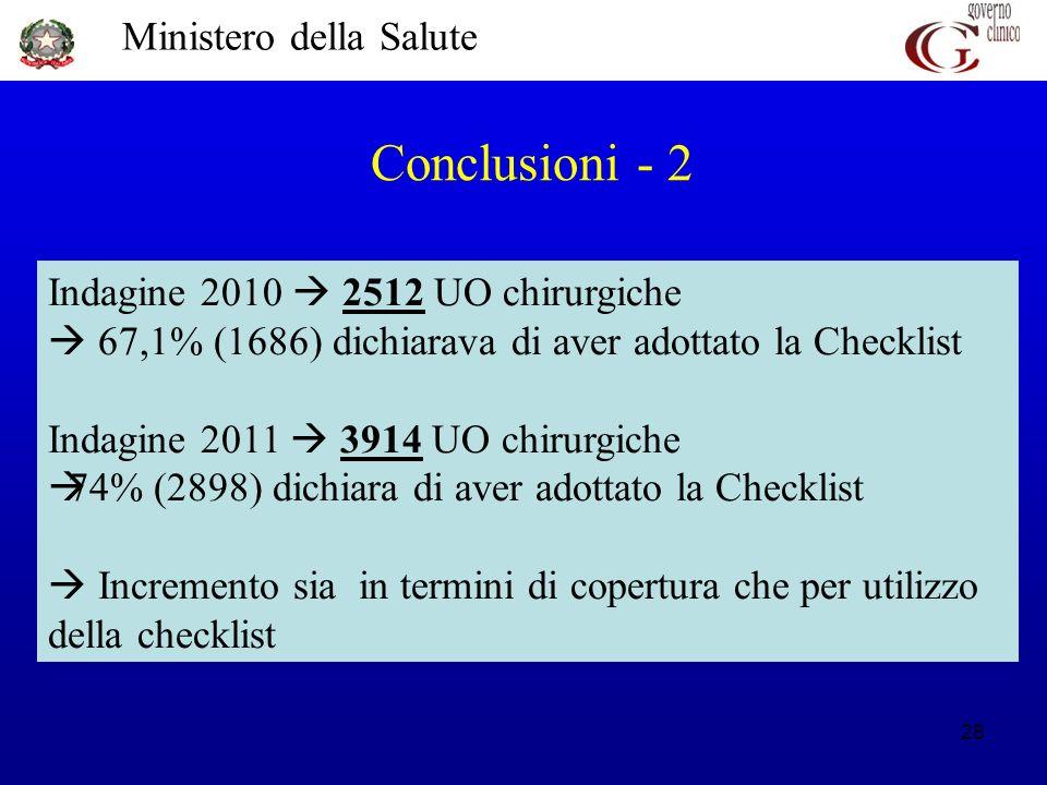Ministero della Salute 28 Conclusioni - 2 Indagine 2010 2512 UO chirurgiche 67,1% (1686) dichiarava di aver adottato la Checklist Indagine 2011 3914 U