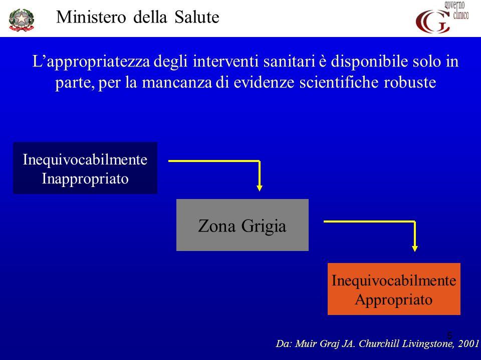 Ministero della Salute 5 Lappropriatezza degli interventi sanitari è disponibile solo in parte, per la mancanza di evidenze scientifiche robuste Da: M