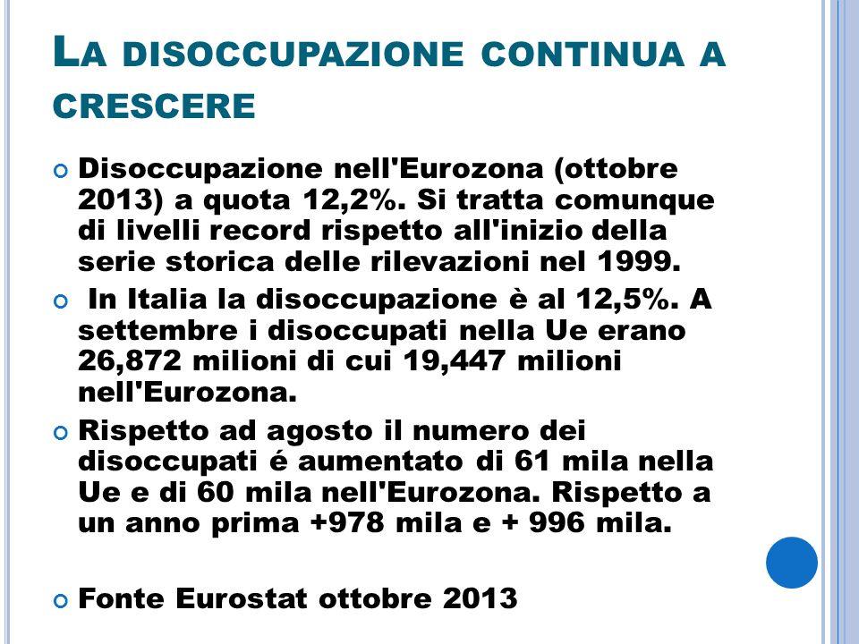 L A DISOCCUPAZIONE CONTINUA A CRESCERE Disoccupazione nell Eurozona (ottobre 2013) a quota 12,2%.