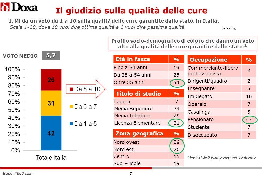 7 1.Mi dà un voto da 1 a 10 sulla qualità delle cure garantite dallo stato, in Italia.