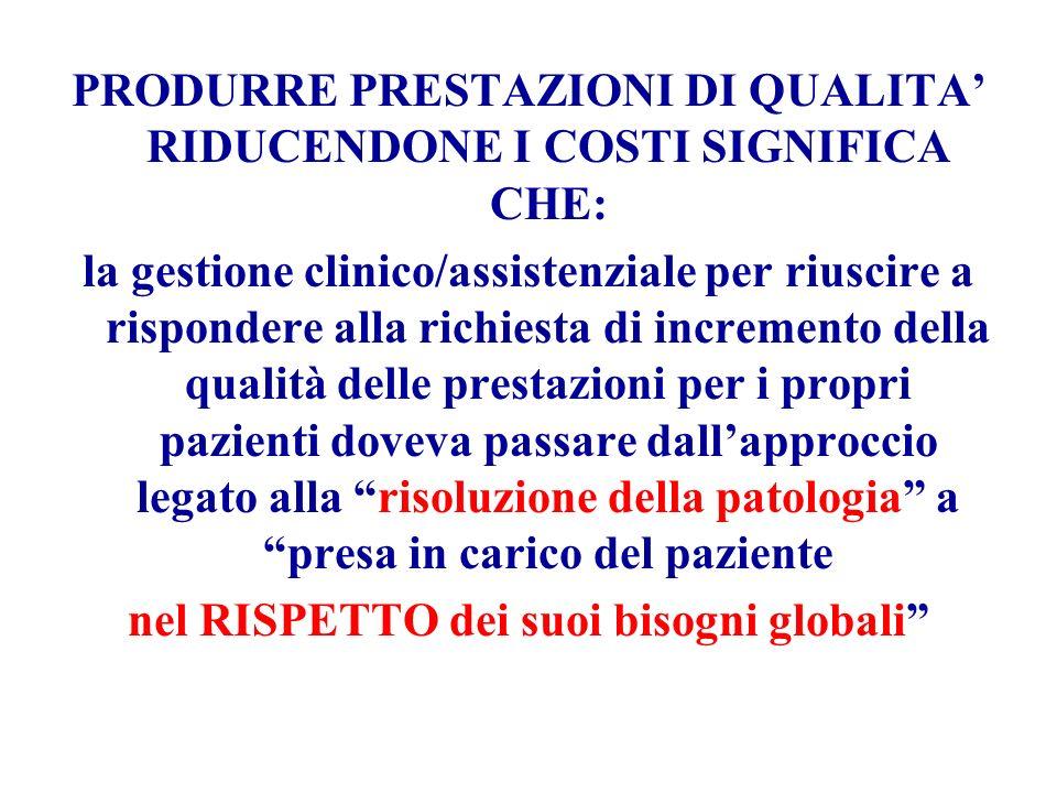 PRODURRE PRESTAZIONI DI QUALITA RIDUCENDONE I COSTI SIGNIFICA CHE: la gestione clinico/assistenziale per riuscire a rispondere alla richiesta di incre