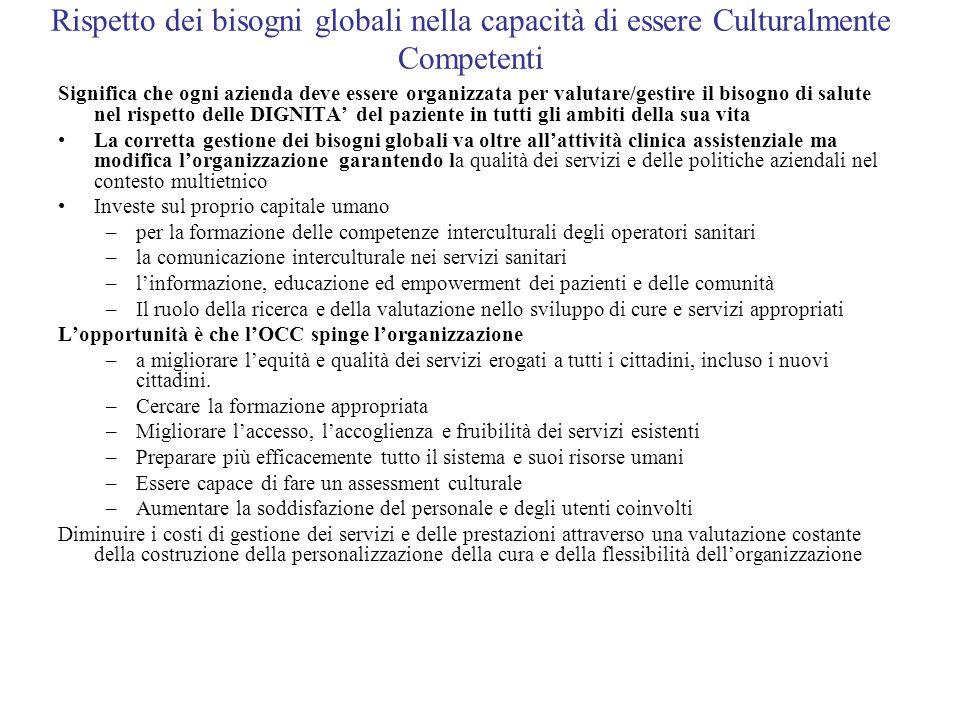 Rispetto dei bisogni globali nella capacità di essere Culturalmente Competenti Significa che ogni azienda deve essere organizzata per valutare/gestire