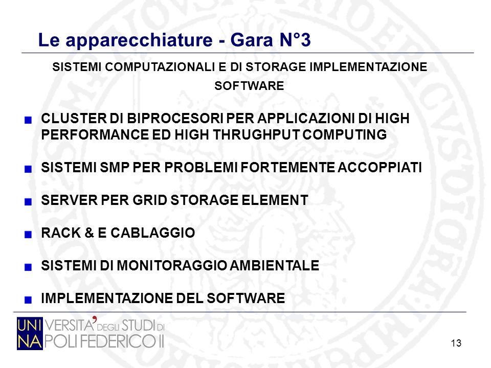 13 Le apparecchiature - Gara N°3 SISTEMI COMPUTAZIONALI E DI STORAGE IMPLEMENTAZIONE SOFTWARE CLUSTER DI BIPROCESORI PER APPLICAZIONI DI HIGH PERFORMANCE ED HIGH THRUGHPUT COMPUTING SISTEMI SMP PER PROBLEMI FORTEMENTE ACCOPPIATI SERVER PER GRID STORAGE ELEMENT RACK & E CABLAGGIO SISTEMI DI MONITORAGGIO AMBIENTALE IMPLEMENTAZIONE DEL SOFTWARE
