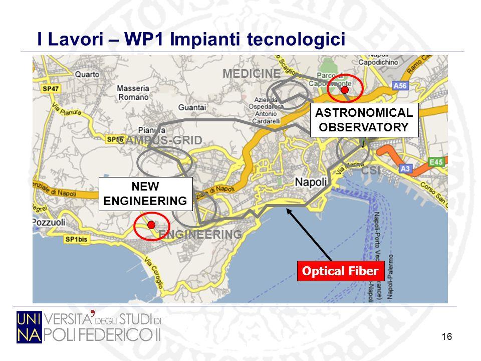 16 I Lavori – WP1 Impianti tecnologici Optical Fiber CAMPUS-GRID MEDICINE CSI ENGINEERING ASTRONOMICAL OBSERVATORY NEW ENGINEERING