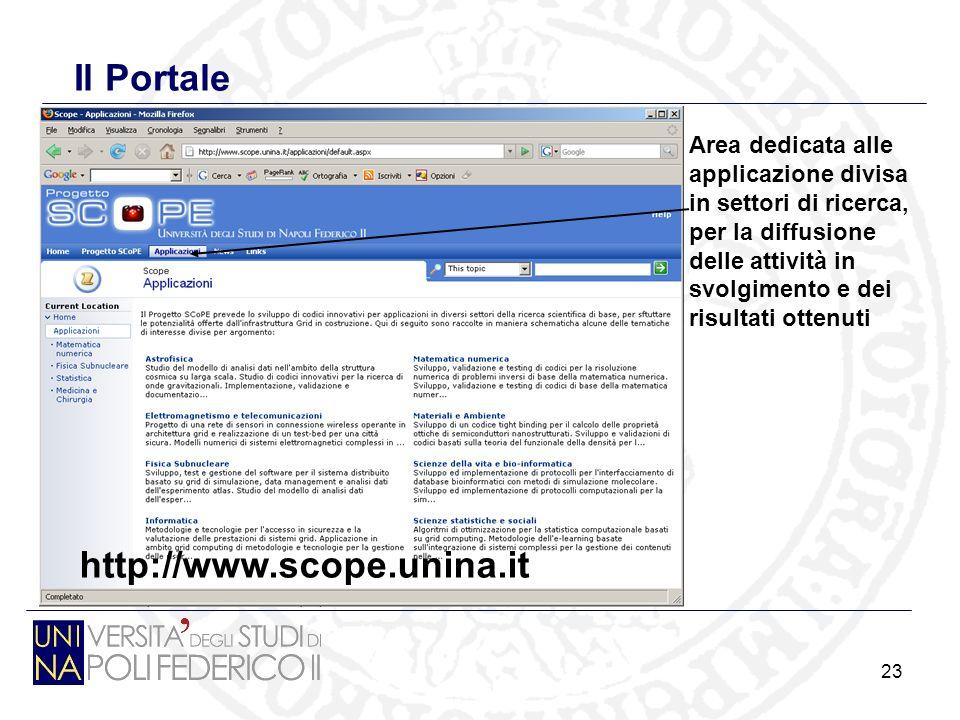 23 Il Portale Area dedicata alle applicazione divisa in settori di ricerca, per la diffusione delle attività in svolgimento e dei risultati ottenuti http://www.scope.unina.it