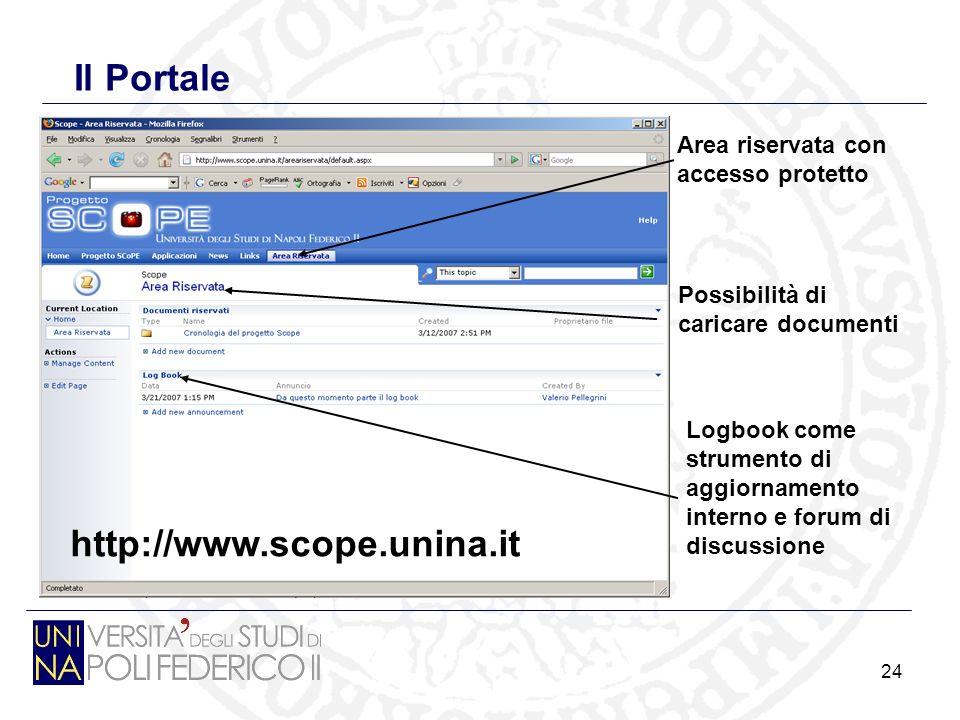 24 Il Portale Area riservata con accesso protetto http://www.scope.unina.it Possibilità di caricare documenti Logbook come strumento di aggiornamento interno e forum di discussione