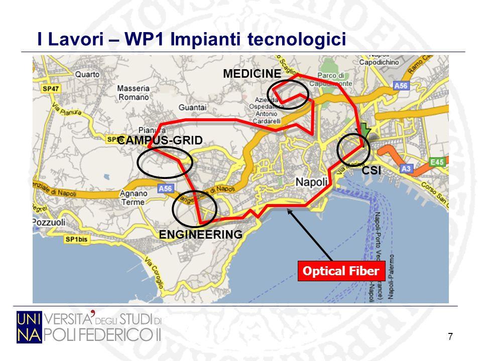 7 I Lavori – WP1 Impianti tecnologici Optical Fiber CAMPUS-GRID MEDICINE CSI ENGINEERING