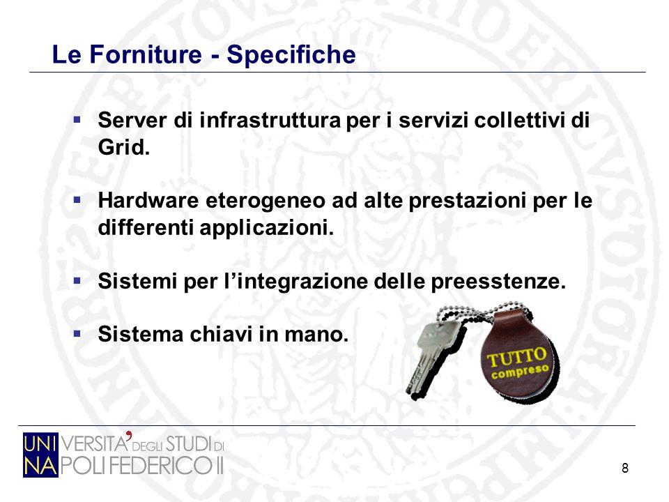 8 Le Forniture - Specifiche Server di infrastruttura per i servizi collettivi di Grid.