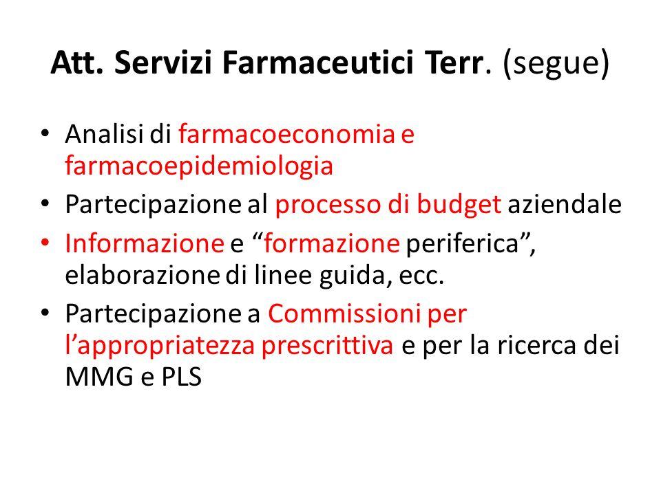 Att. Servizi Farmaceutici Terr. (segue) Analisi di farmacoeconomia e farmacoepidemiologia Partecipazione al processo di budget aziendale Informazione