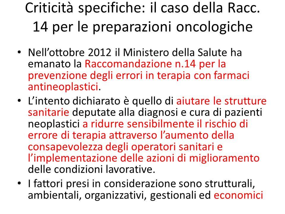 Criticità specifiche: il caso della Racc. 14 per le preparazioni oncologiche Nellottobre 2012 il Ministero della Salute ha emanato la Raccomandazione