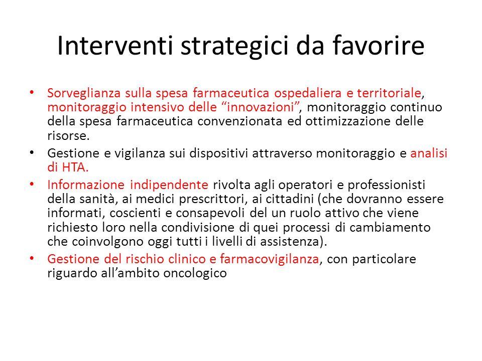 Interventi strategici da favorire Sorveglianza sulla spesa farmaceutica ospedaliera e territoriale, monitoraggio intensivo delle innovazioni, monitora