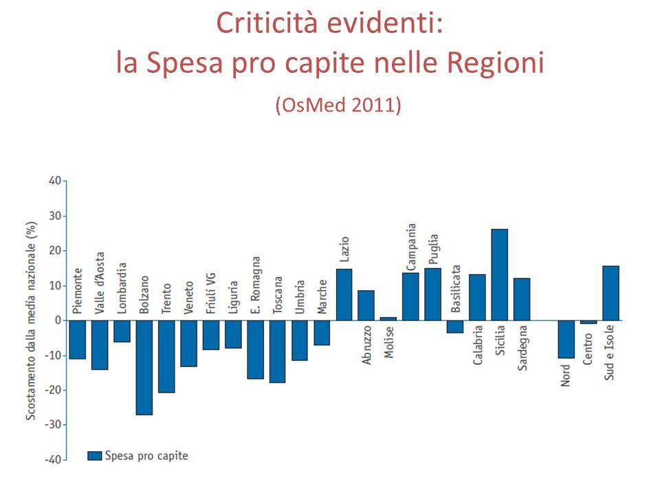 Criticità evidenti: la Spesa pro capite nelle Regioni (OsMed 2011)