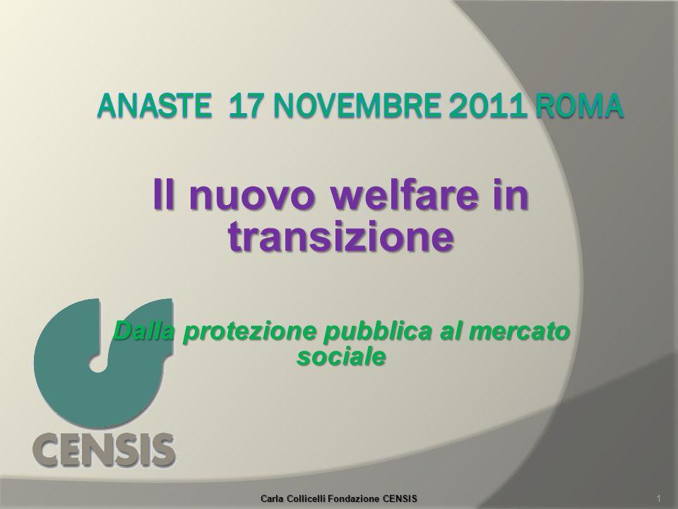 Il nuovo welfare in transizione Dalla protezione pubblica al mercato sociale 1 Carla Collicelli Fondazione CENSIS