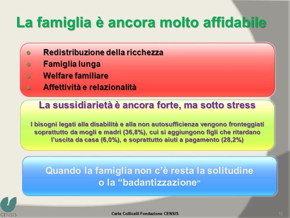 La famiglia è ancora molto affidabile Carla Collicelli Fondazione CENSIS12 Redistribuzione della ricchezza Redistribuzione della ricchezza Famiglia lu
