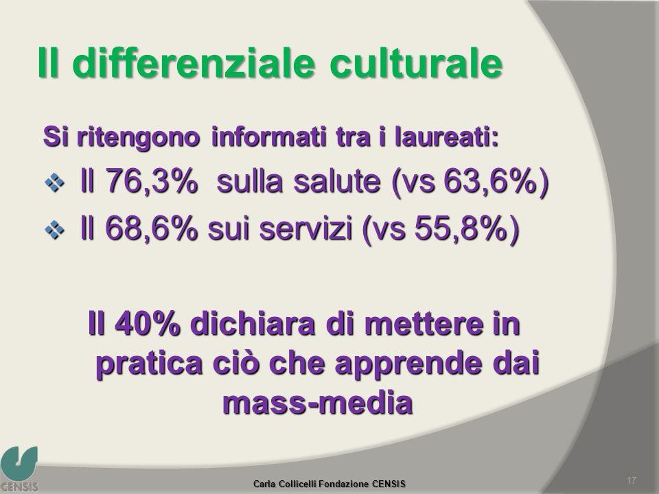 Il differenziale culturale Si ritengono informati tra i laureati: Il 76,3% sulla salute (vs 63,6%) Il 76,3% sulla salute (vs 63,6%) Il 68,6% sui servi