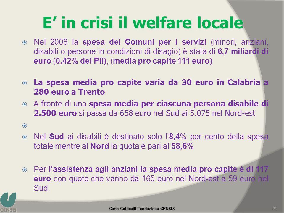 E in crisi il welfare locale Nel 2008 la spesa dei Comuni per i servizi (minori, anziani, disabili o persone in condizioni di disagio) è stata di 6,7
