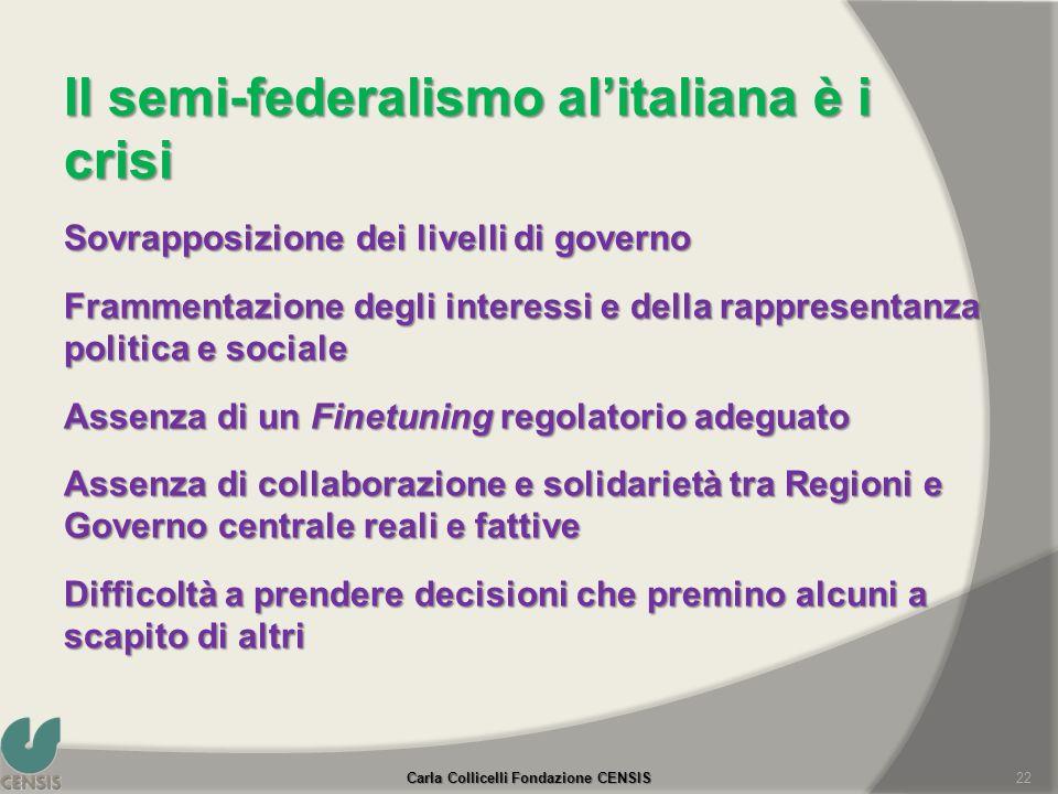 Il semi-federalismo alitaliana è i crisi Sovrapposizione dei livelli di governo Frammentazione degli interessi e della rappresentanza politica e socia