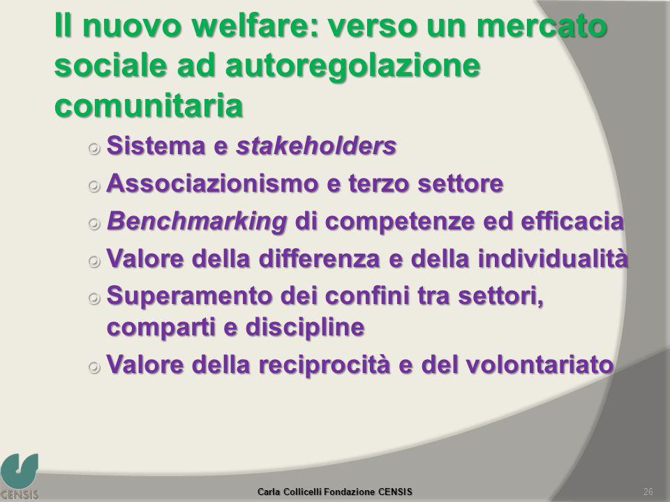 Il nuovo welfare: verso un mercato sociale ad autoregolazione comunitaria Sistema e stakeholders Sistema e stakeholders Associazionismo e terzo settor