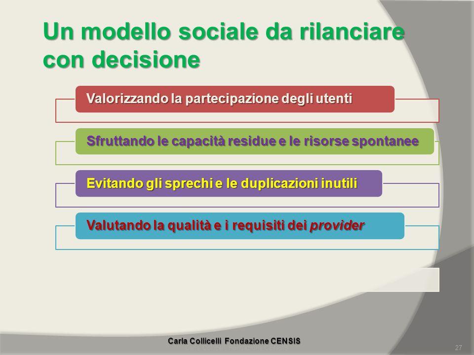 Un modello sociale da rilanciare con decisione Valorizzando la partecipazione degli utenti Sfruttando le capacità residue e le risorse spontanee Evita