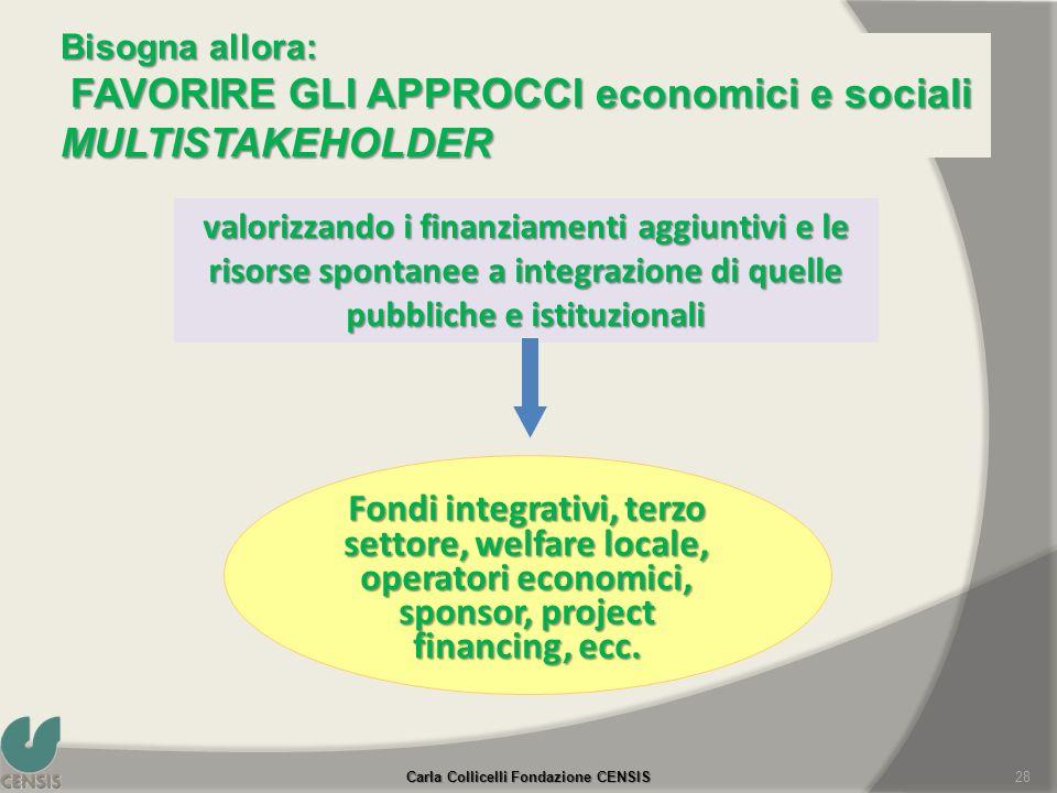 Fondi integrativi, terzo settore, welfare locale, operatori economici, sponsor, project financing, ecc. valorizzando i finanziamenti aggiuntivi e le r