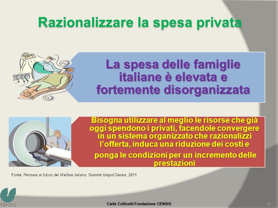 29 Razionalizzare la spesa privata La spesa delle famiglie italiane è elevata e fortemente disorganizzata Bisogna utilizzare al meglio le risorse che