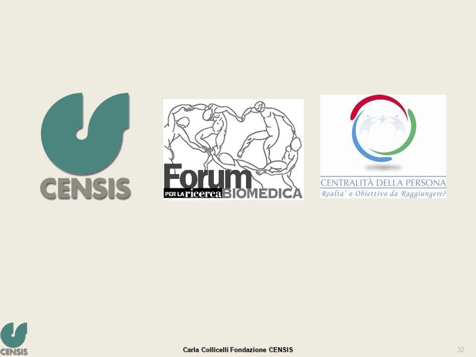32 Carla Collicelli Fondazione CENSIS