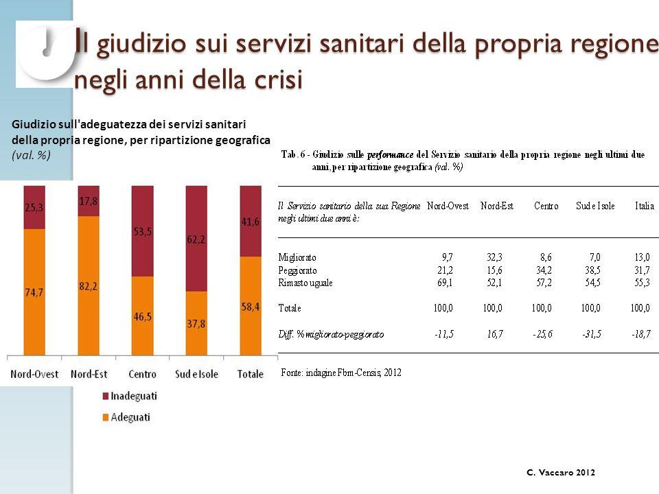 C. Vaccaro 2012 I l giudizio sui servizi sanitari della propria regione negli anni della crisi Giudizio sull'adeguatezza dei servizi sanitari della pr