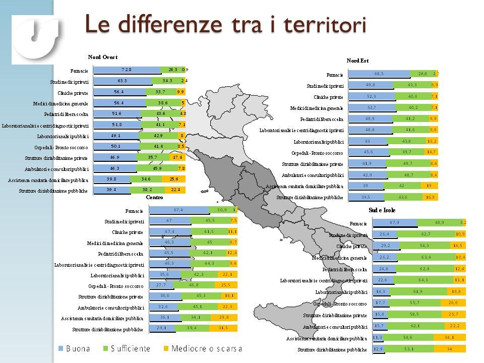C. Vaccaro 2012 Le differenze tra i ter ritori